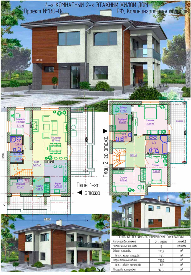 Проекты домов из пеноблоков