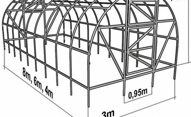 Парники и теплицы из поликарбоната: размеры, цены, критерии выбора