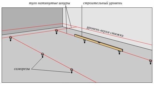 Калькулятор расчета сухой строительной смеси для самовыравнивающегося пола с пояснениями