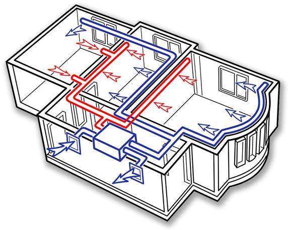 Рекуператор для частного дома: виды, принцип работы и секреты монтажа