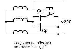 Калькулятор расчета емкости рабочего и пускового конденсатора