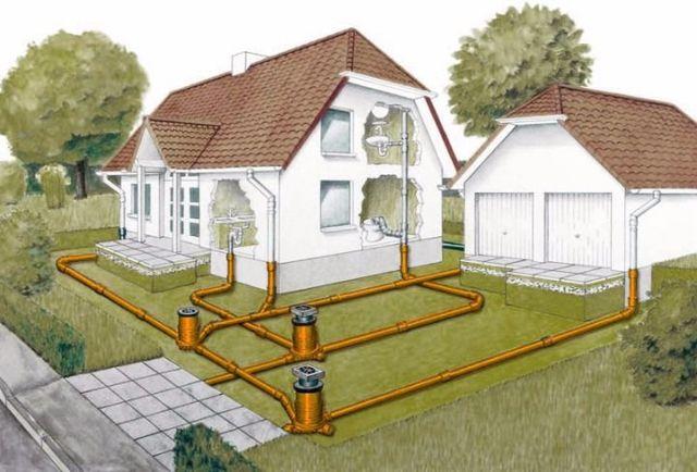 Канализация для частного дома: как правильно спроектировать?