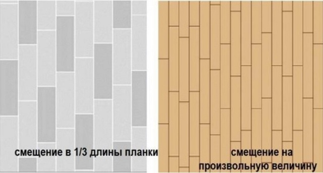 Плитка ПВХ для пола: разновидности, характеристики, укладка