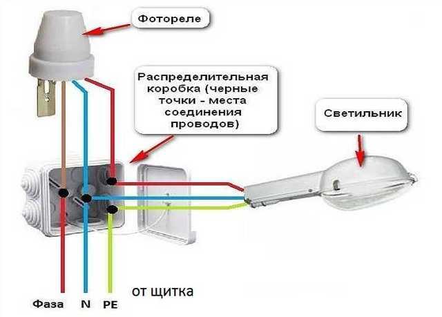 Фотореле для уличного освещения: секреты подключения
