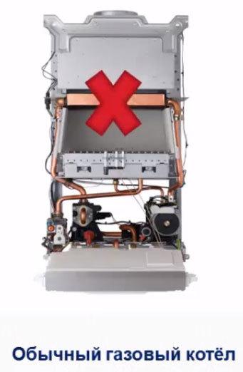 Трехходовой клапан для отопления с терморегулятором: схема подключения