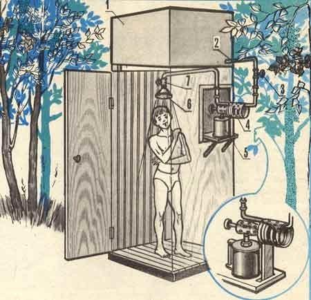 Летний душ своими руками: обзор интересных идей