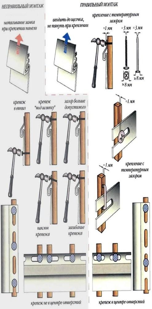 Монтаж сайдинга своими руками: инструкция для чайников с фото